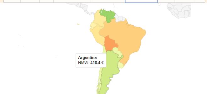 Зарплата в Аргентине