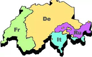 Какой язык в Швейцарии